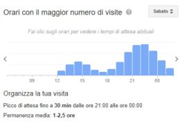 Google tempi di attesa al ristorante